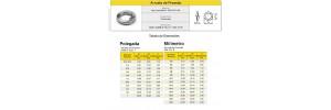 Arruela de Pressão Aço Inox A4 Polegada e Milímetro