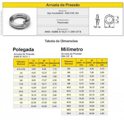 Arruela de Pressão Aço Inox A4 Milímetro