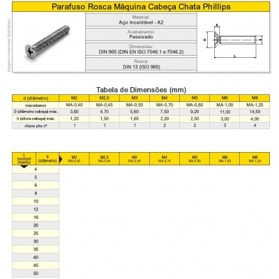Parafuso Fenda Máquina Aço Inox Philips Chata A2