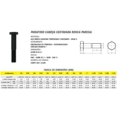 Parafuso Cabeça Sextavada Rosca Parcial Aço Médio Carbono 8.8