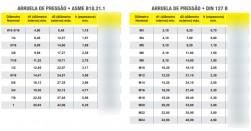 Arruela de Pressão Aço Inoxidável AISI 316 A4