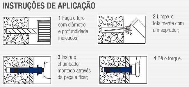 Instruções de Aplicação Chumbador para Concreto Alfa